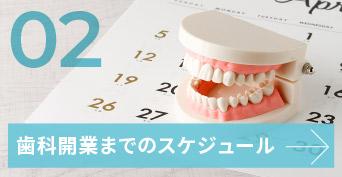02 歯科開業までのスケジュール
